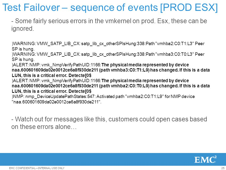 Test Failover – sequence of events [PROD ESX]